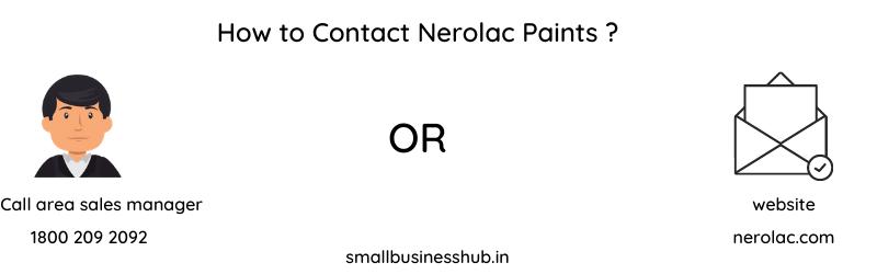 nerolac paints dealership