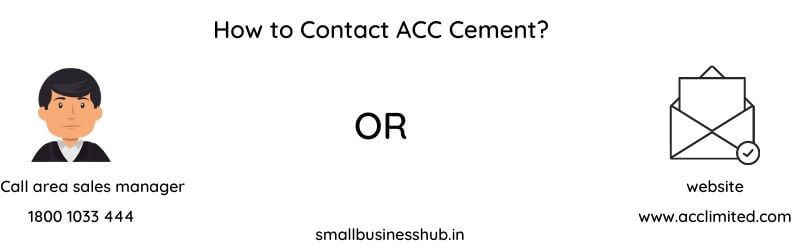 how to get acc cement dealership